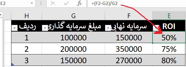 محاسبه نرخ بازگشت سرمایه (ROI) در اکسل